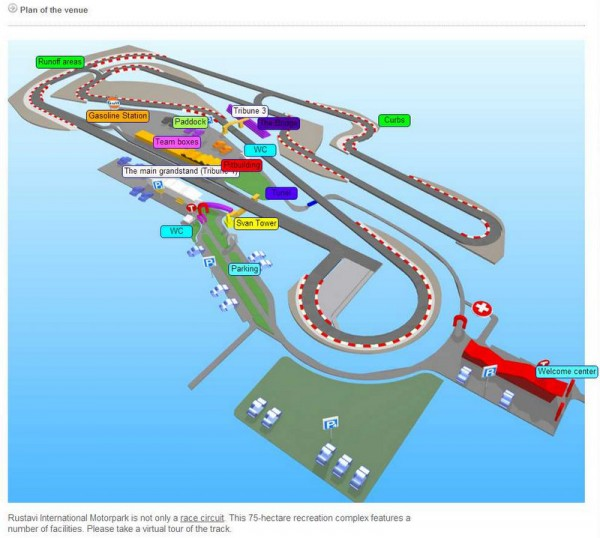 Rustavi International Motorpark - Geländeplan